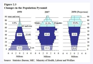 japan-demographic-pyramid